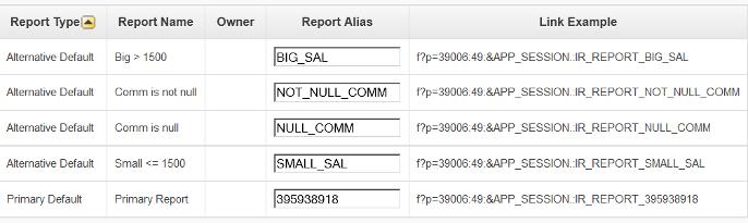 Saved reports alias